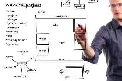 Etude de projet goldenstone web design